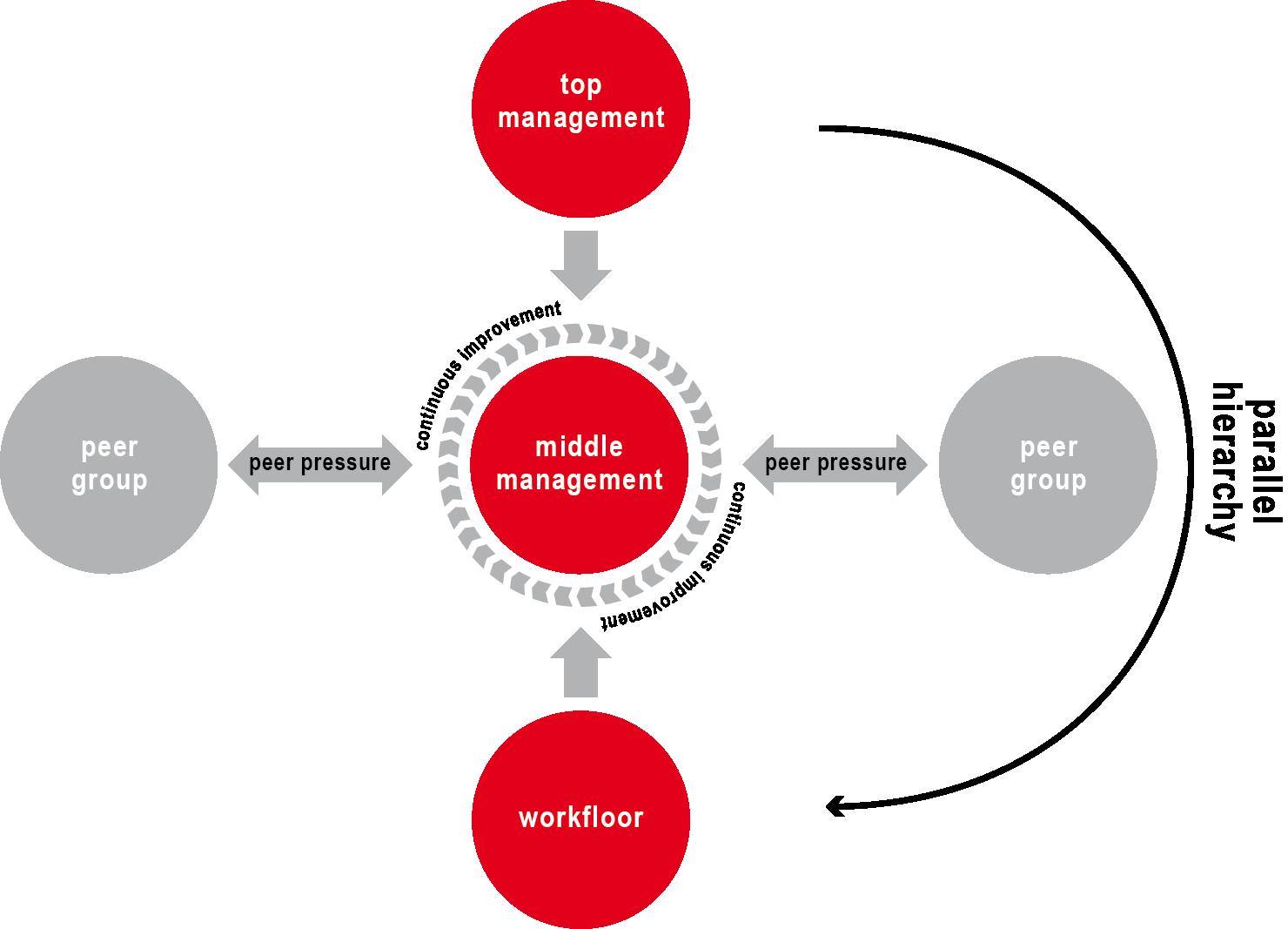 term paper change management plan Change management-resistance to change essay:: term papers essay on combatting essay about change management plan - change management plan change is essential.